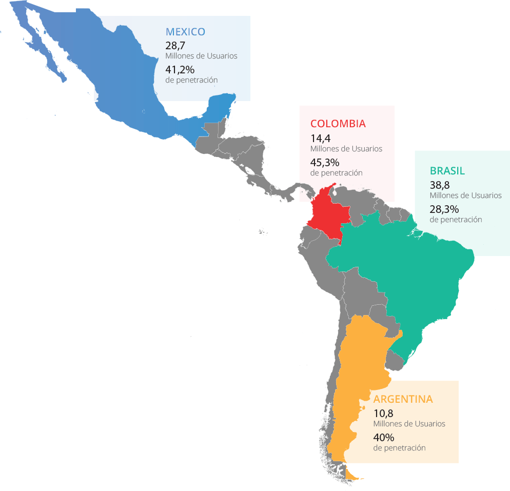 email-marketing-móvil- penetración-smartphones-latinoamerica