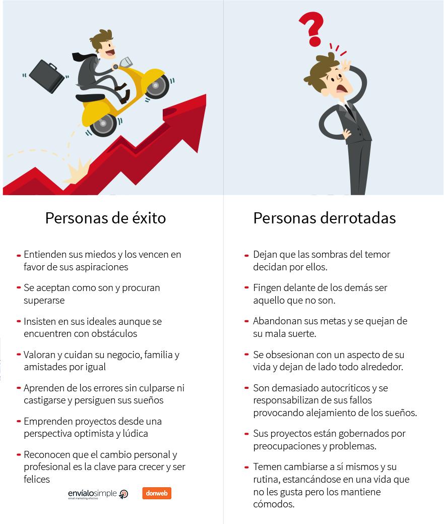 Personas de exito vs personas derrotas infografia