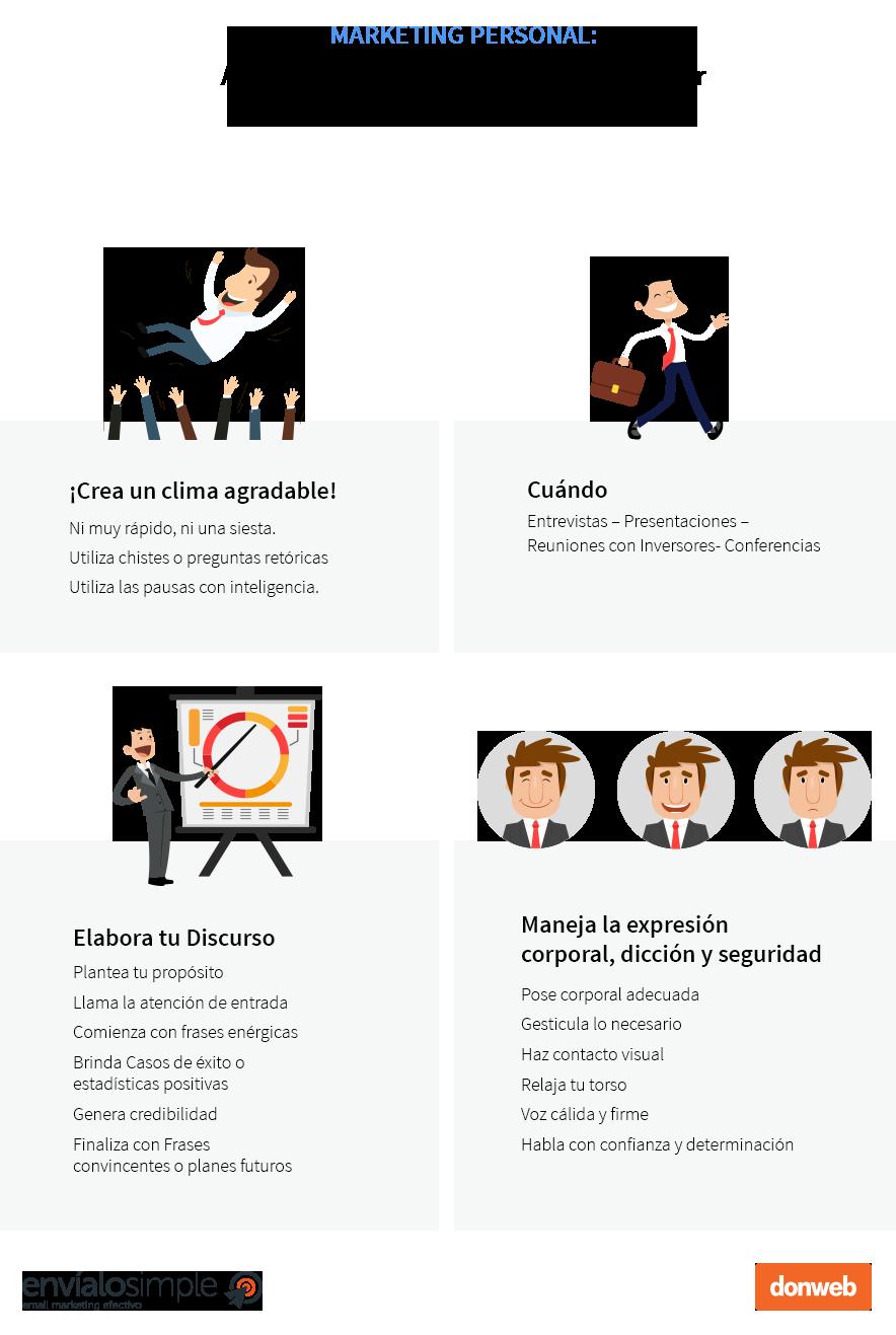 tecnicas para hablar en publico infografia