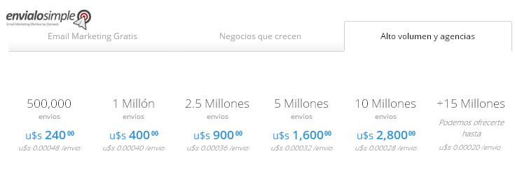 plan y precios de email marketing para resellers