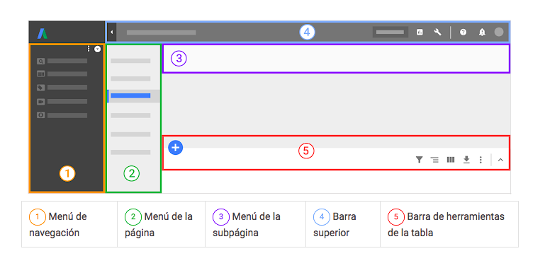 adwords nueva version